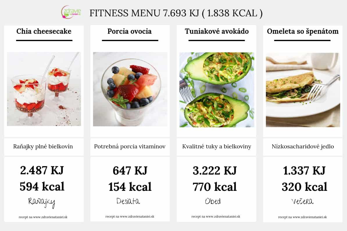 3 motivačné jedálničky pre zdravý deň plný energie